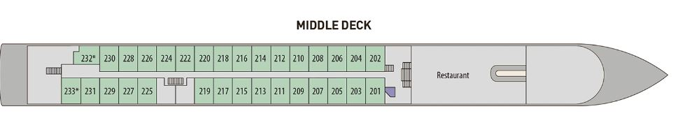 Charles Dickens - Middle Deck