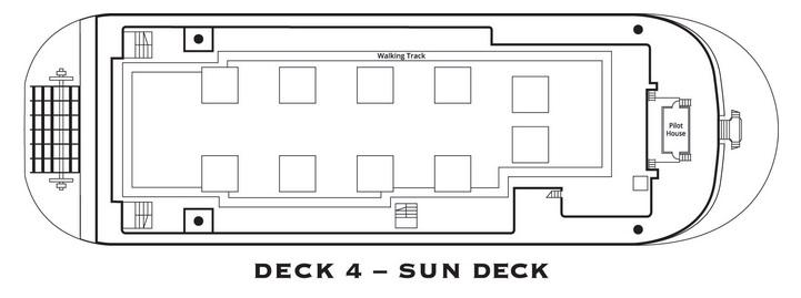 American Duchess - Sun Deck